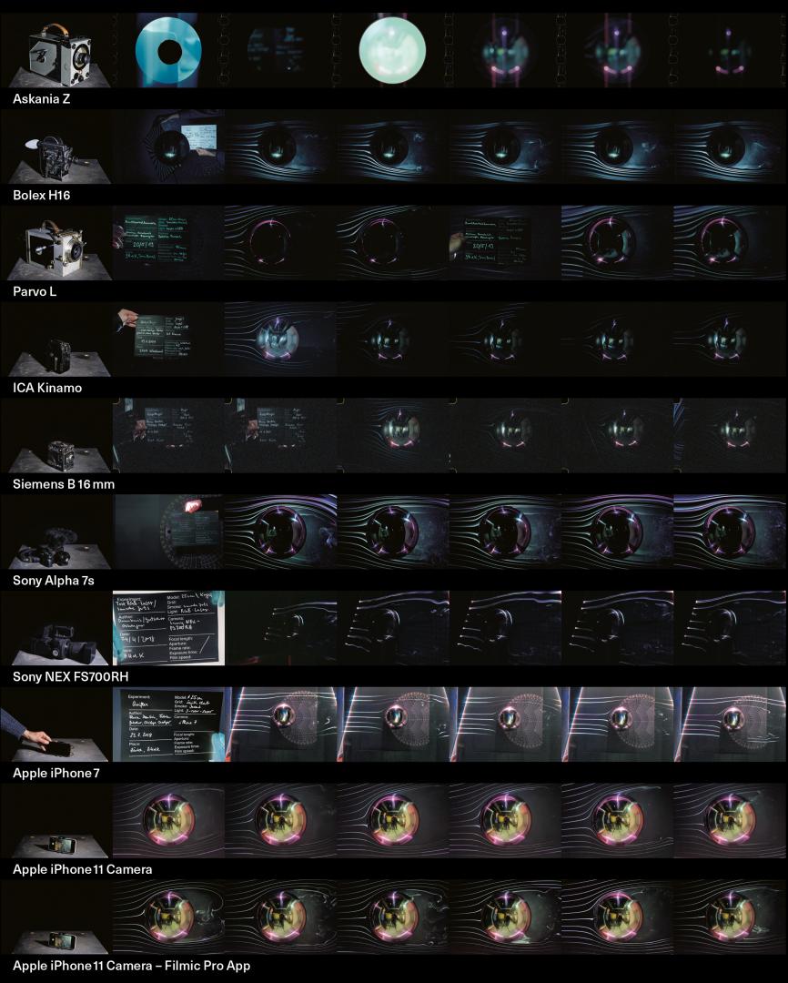 Eine Auswahl von neun der insgesamt 16 verwendeten Kameras: Die älteste Kamera stammt aus den 1920er-Jahren, die neueste aus 2019. Alle Filmstills wurden mit den jeweiligen Kameras fotografiert. Fotos: Florian Dombois, Christoph Oeschger.